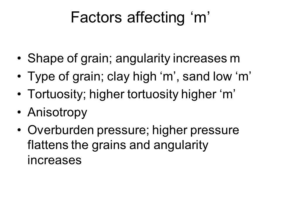 Factors affecting 'm' Shape of grain; angularity increases m