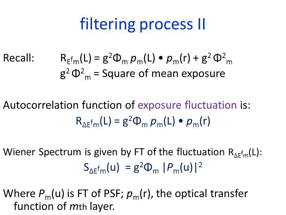 RΔEfm(L) = g2Φm pm(L) • pm(r)