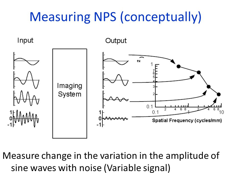 Measuring NPS (conceptually)