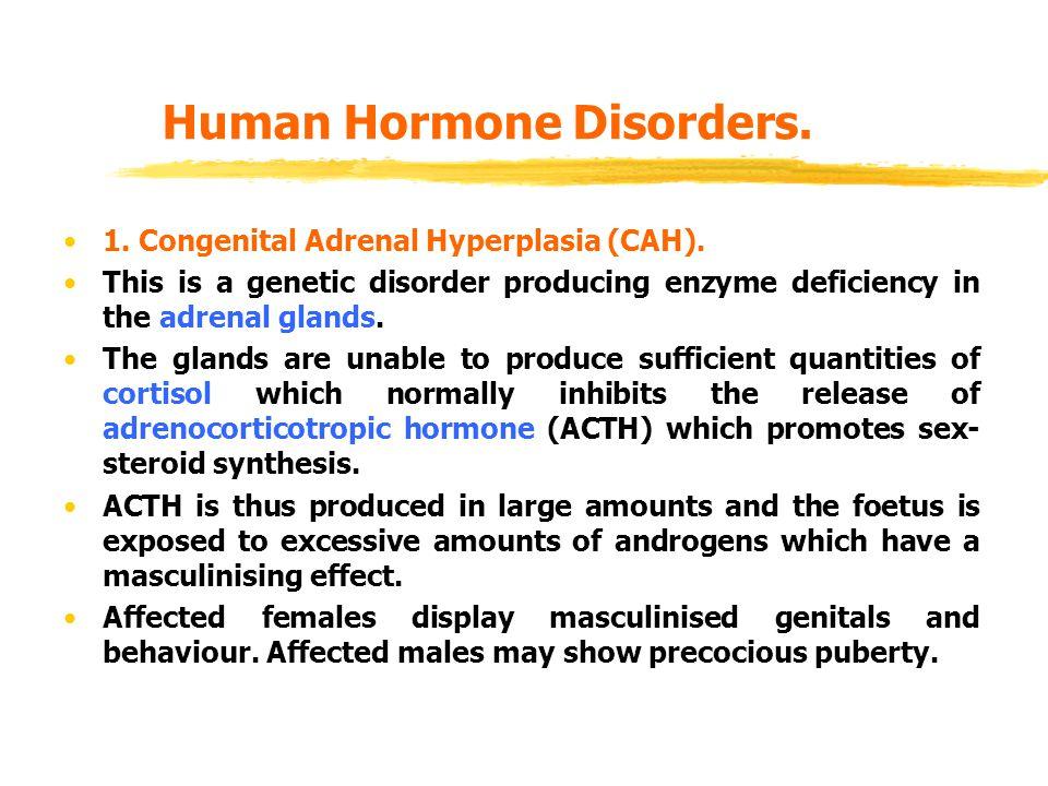 Human Hormone Disorders.