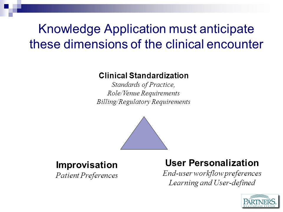 Clinical Standardization