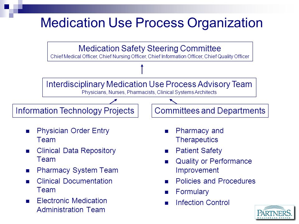 Medication Use Process Organization