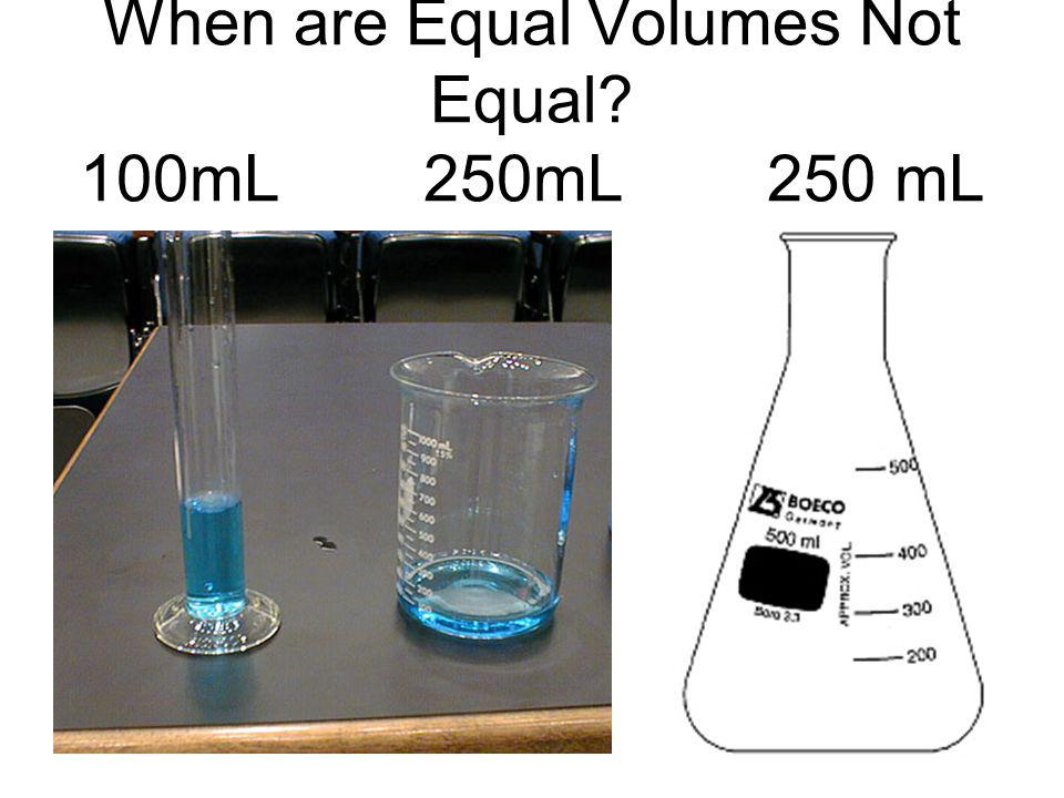 When are Equal Volumes Not Equal 100mL 250mL 250 mL