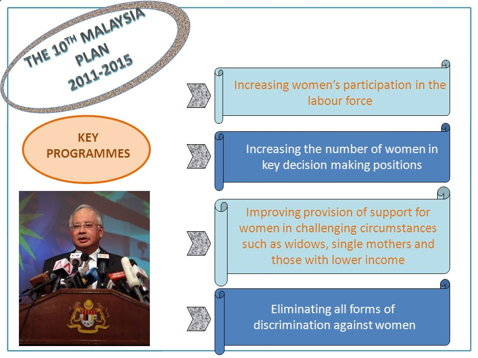 THE 10TH MALAYSIA PLAN 2011-2015. Increasing women's participation in the labour force. KEY. PROGRAMMES.