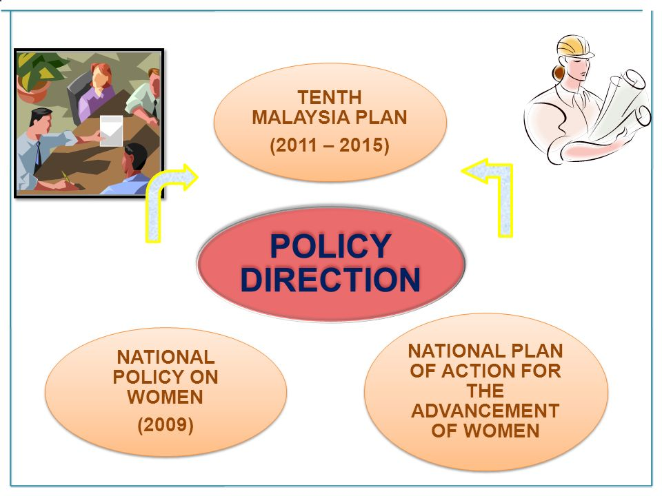 NATIONAL POLICY ON WOMEN