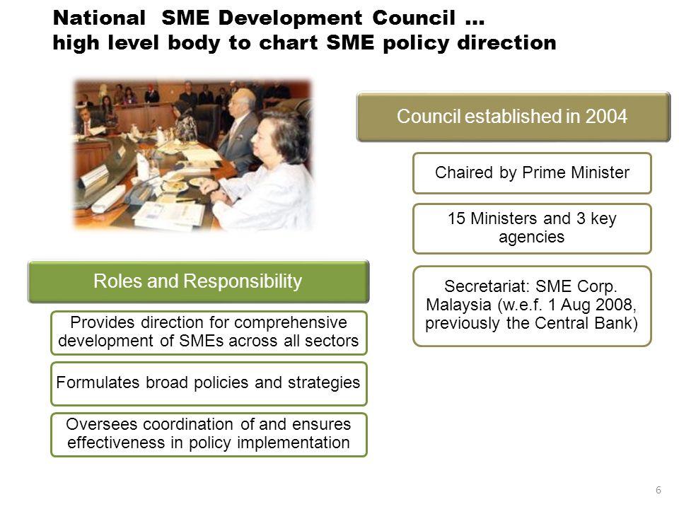 National SME Development Council …