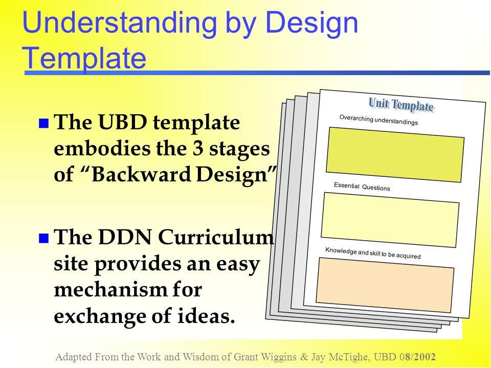 Understanding By Design - Ppt Download