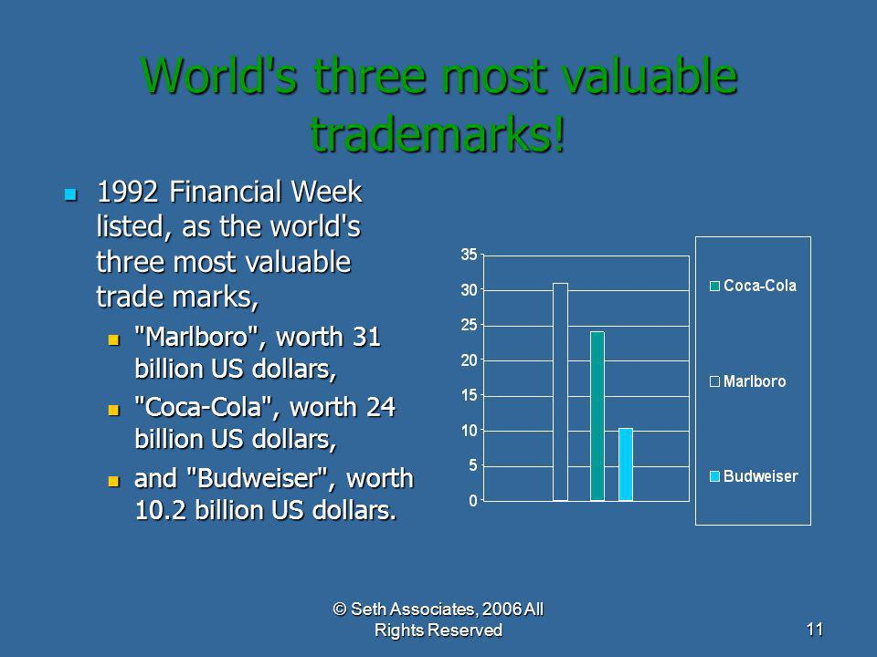 World s three most valuable trademarks!