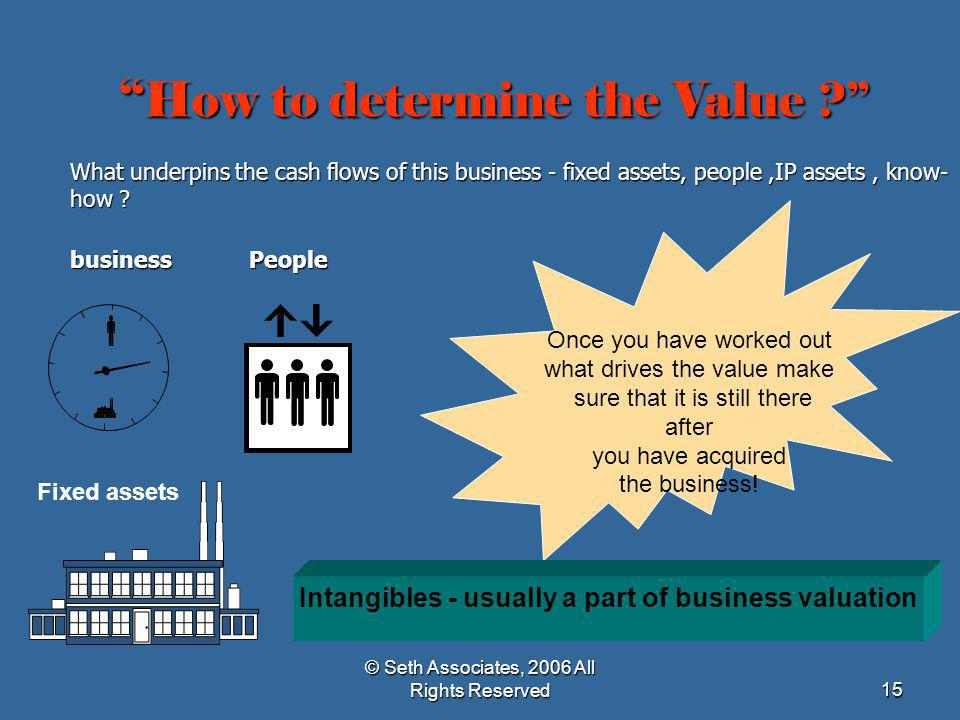 Intangibles - usually a part of business valuation