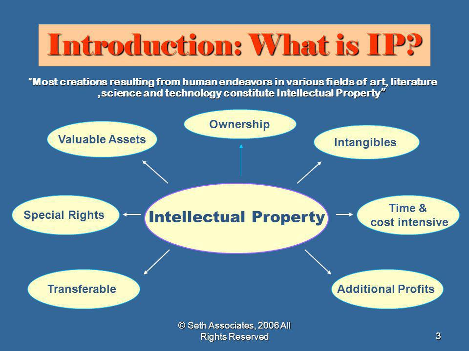 Introduction: What is IP