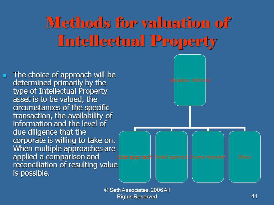 Methods for valuation of Intellectual Property