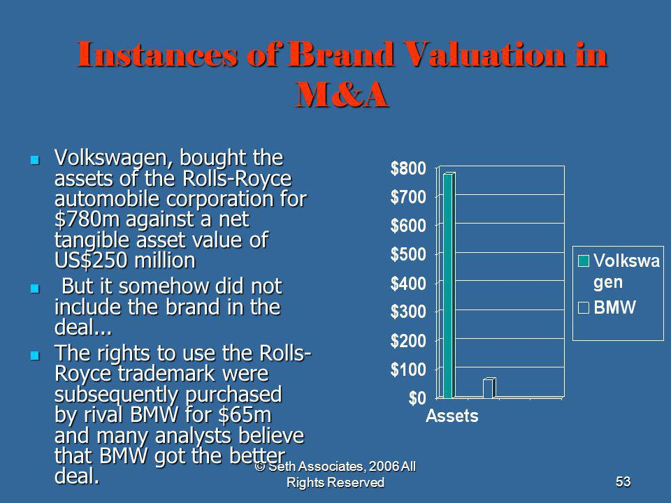 Instances of Brand Valuation in M&A
