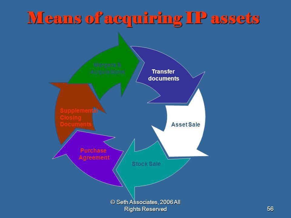 Means of acquiring IP assets