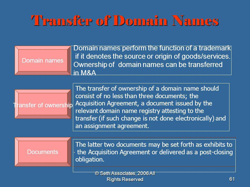 Transfer of Domain Names