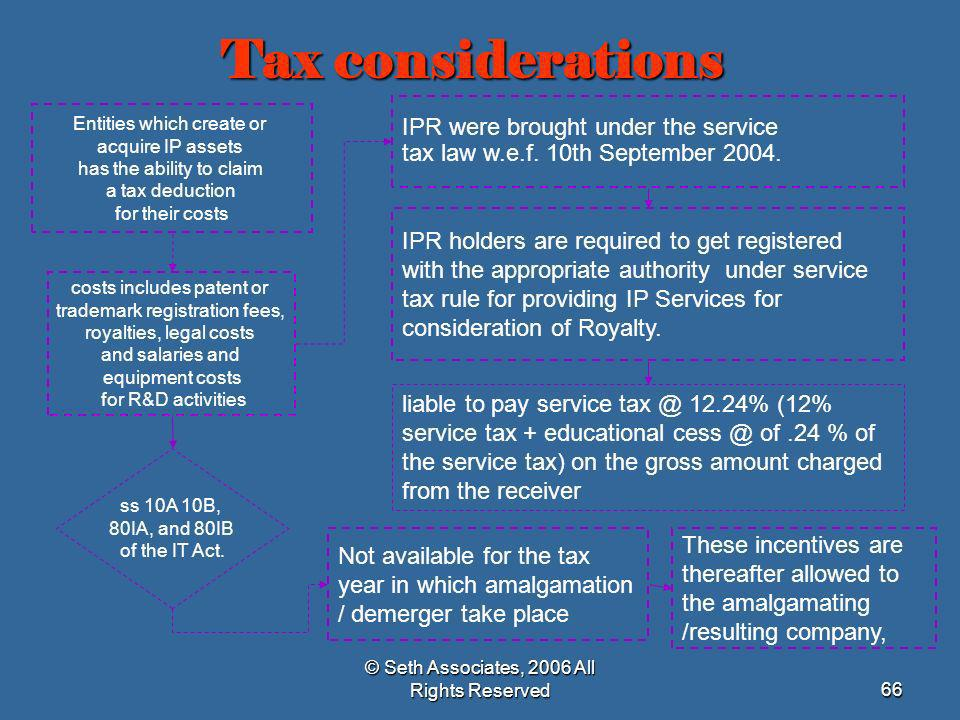 Tax considerations IPR were brought under the service