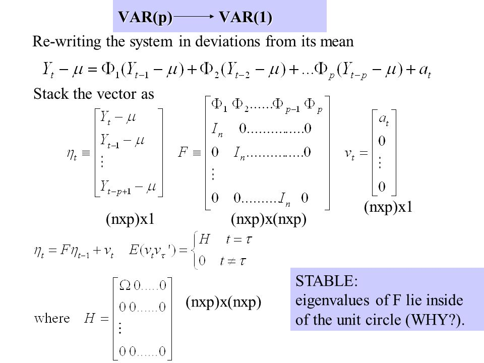 VAR(p) VAR(1) Re-writing the system in deviations from its mean. Stack the vector as. (nxp)x1. (nxp)x1.