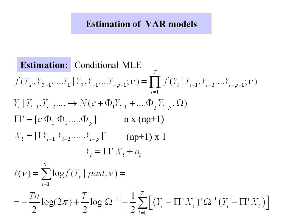 Estimation of VAR models
