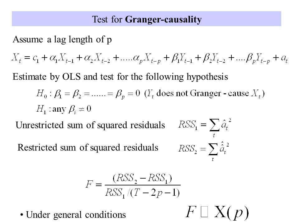 Test for Granger-causality