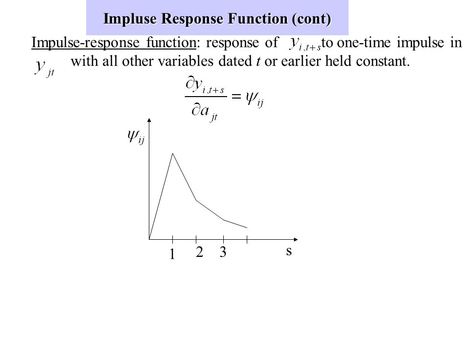 Impluse Response Function (cont)