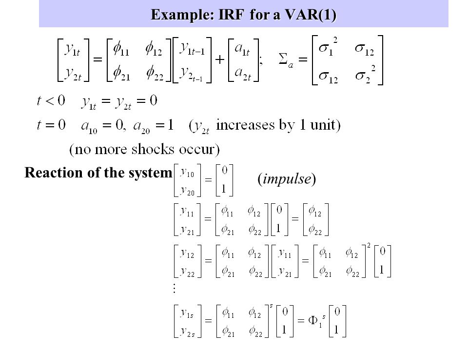 Example: IRF for a VAR(1)