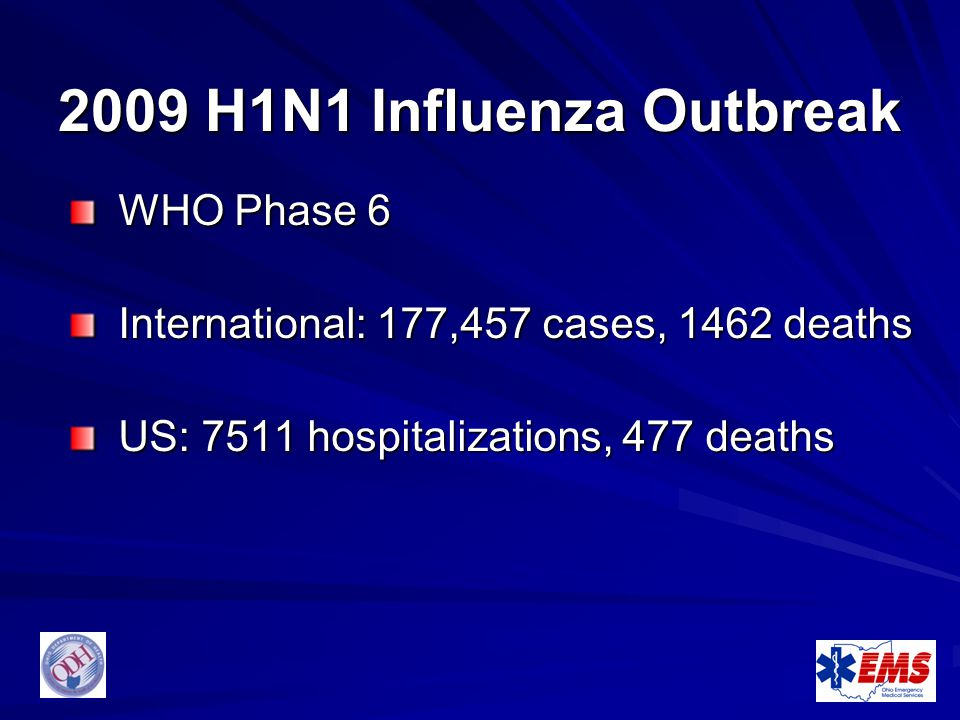2009 H1N1 Influenza Outbreak WHO Phase 6