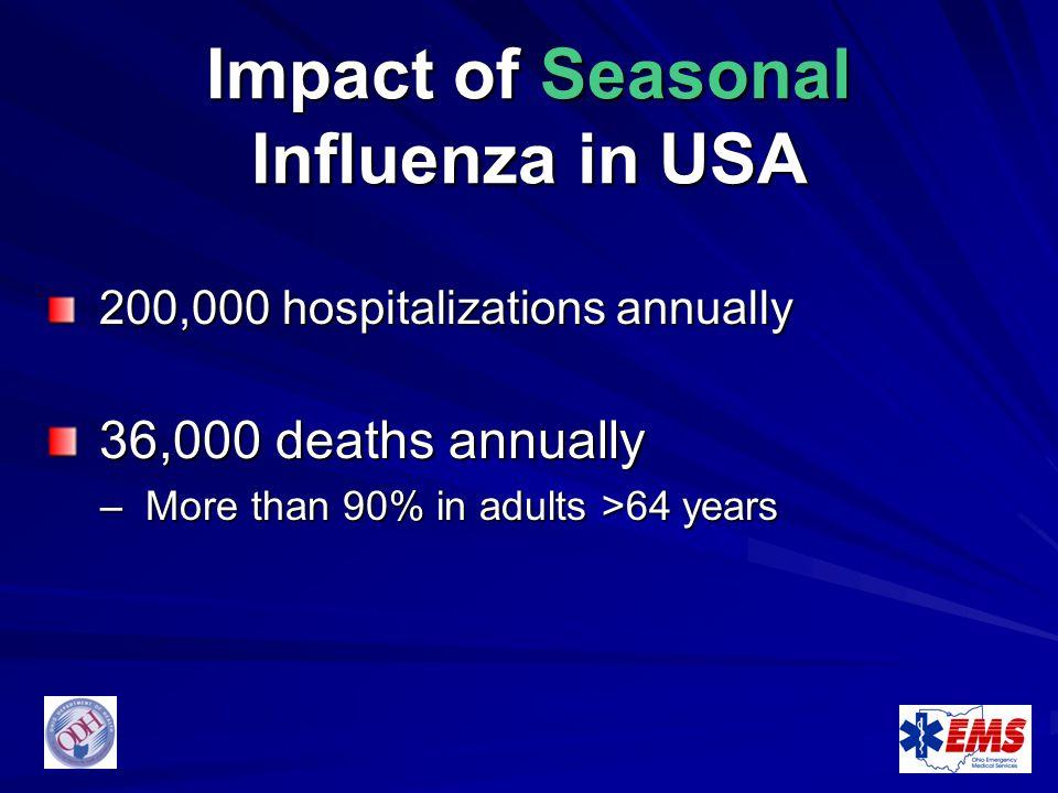 Impact of Seasonal Influenza in USA