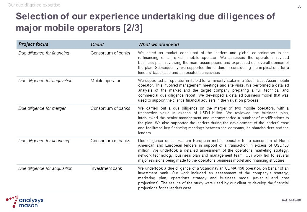 Our due diligence expertise