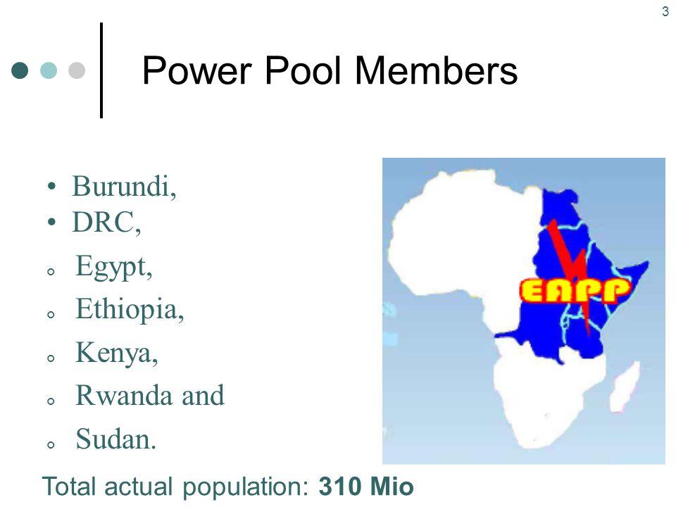 Power Pool Members Burundi, DRC, Total actual population: 310 Mio