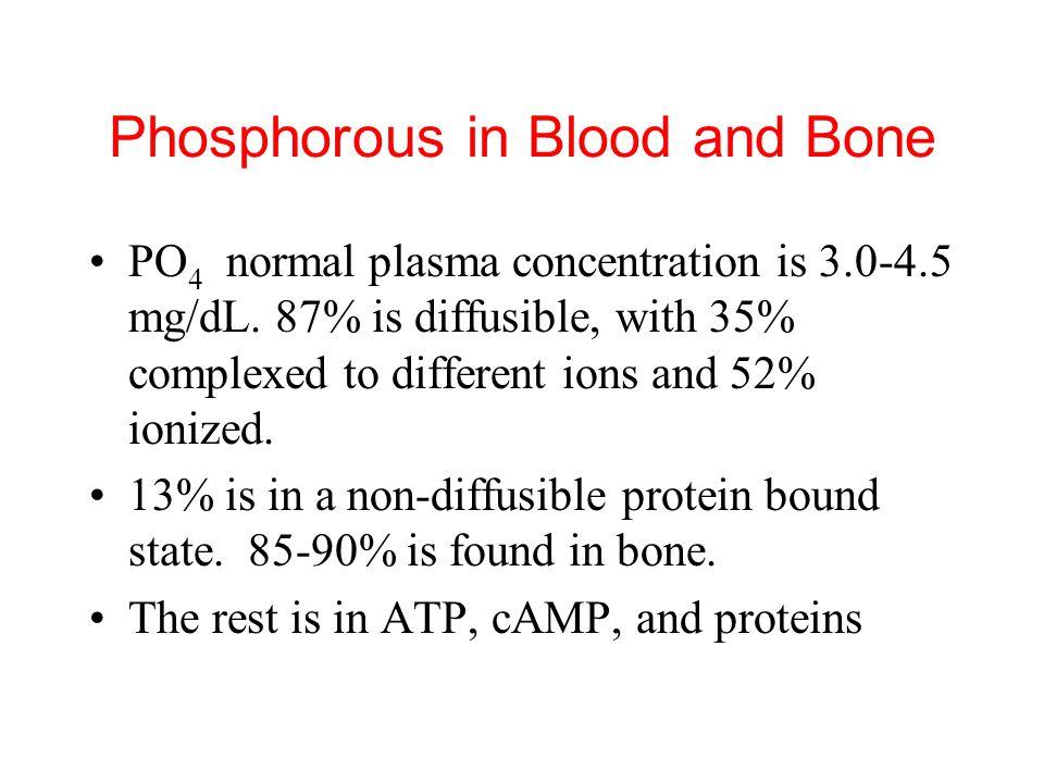 Phosphorous in Blood and Bone