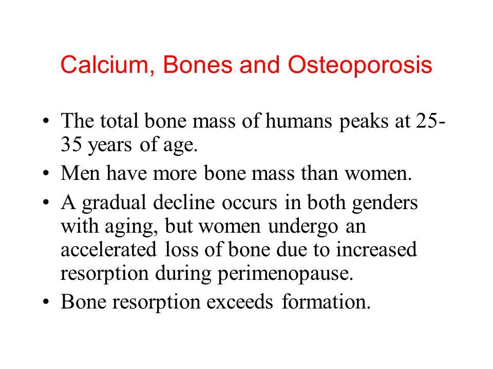 Calcium, Bones and Osteoporosis