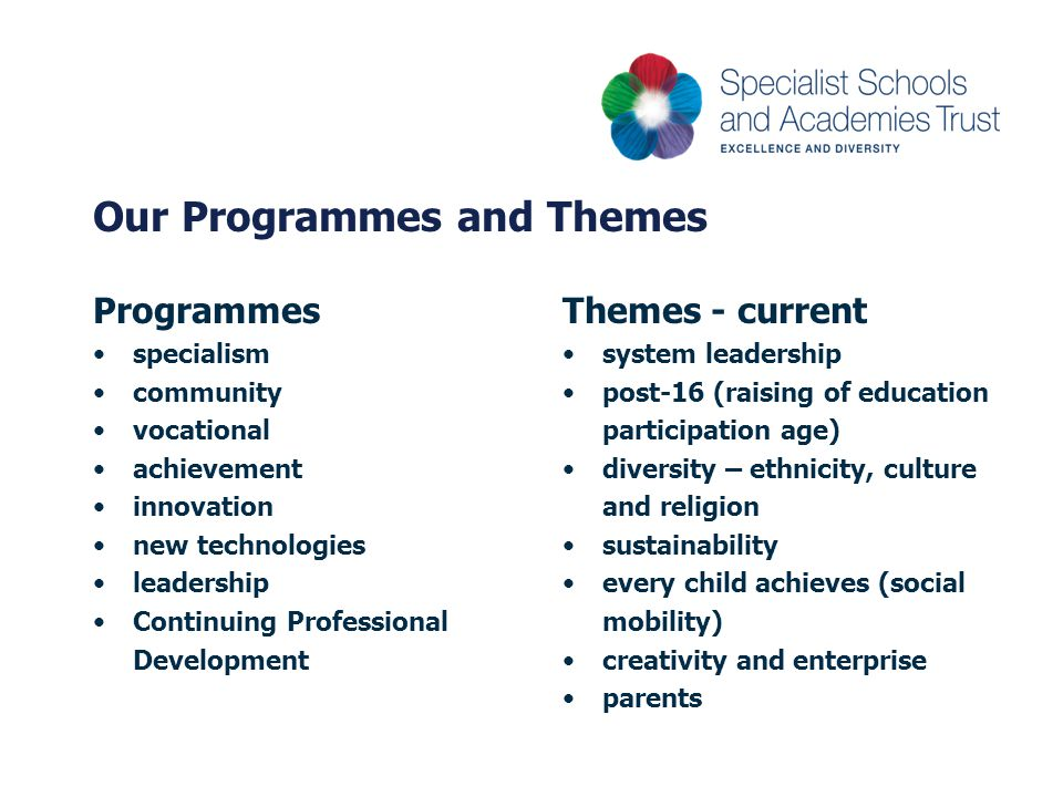 Our Programmes and Themes