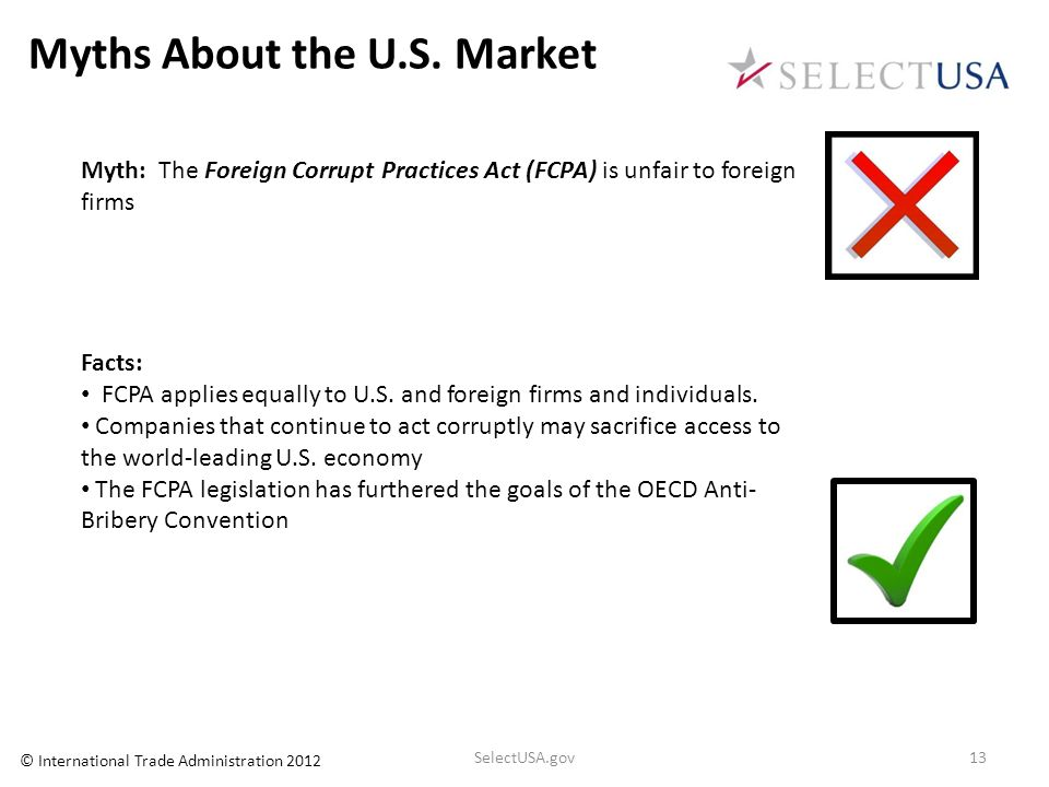 Myths About the U.S. Market