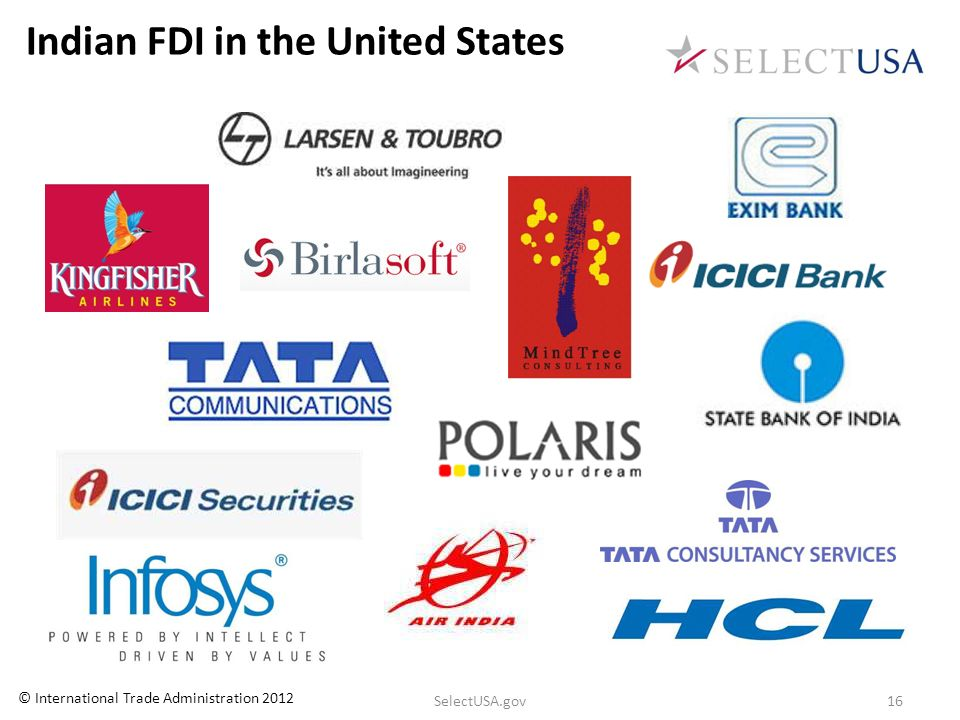 Indian FDI in the United States