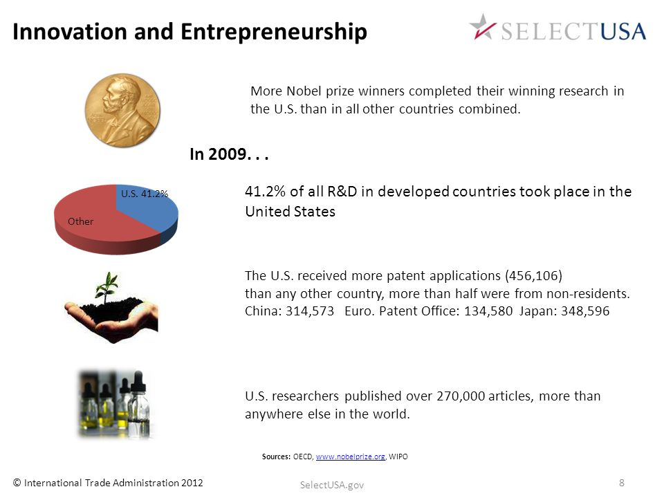 Sources: OECD, www.nobelprize.org, WIPO
