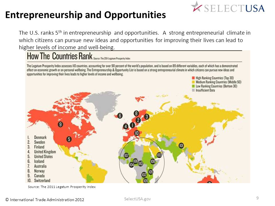 Entrepreneurship and Opportunities