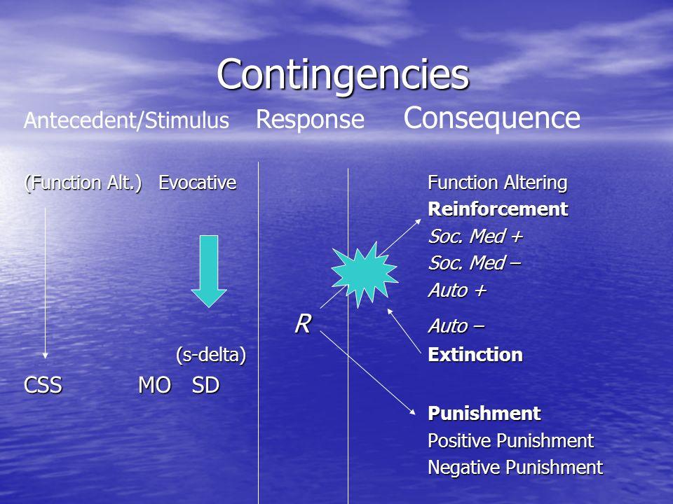 Contingencies Antecedent/Stimulus Response Consequence CSS MO SD