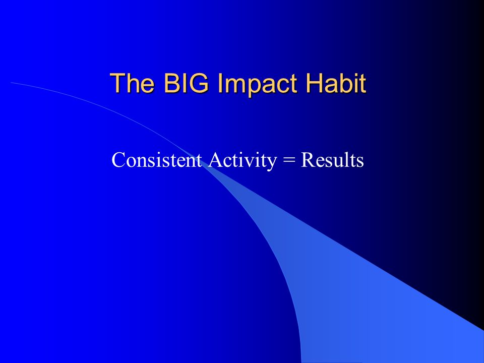 Consistent Activity = Results