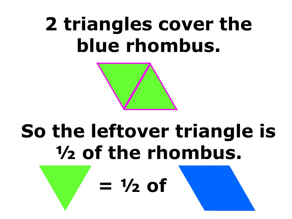 2 triangles cover the blue rhombus.