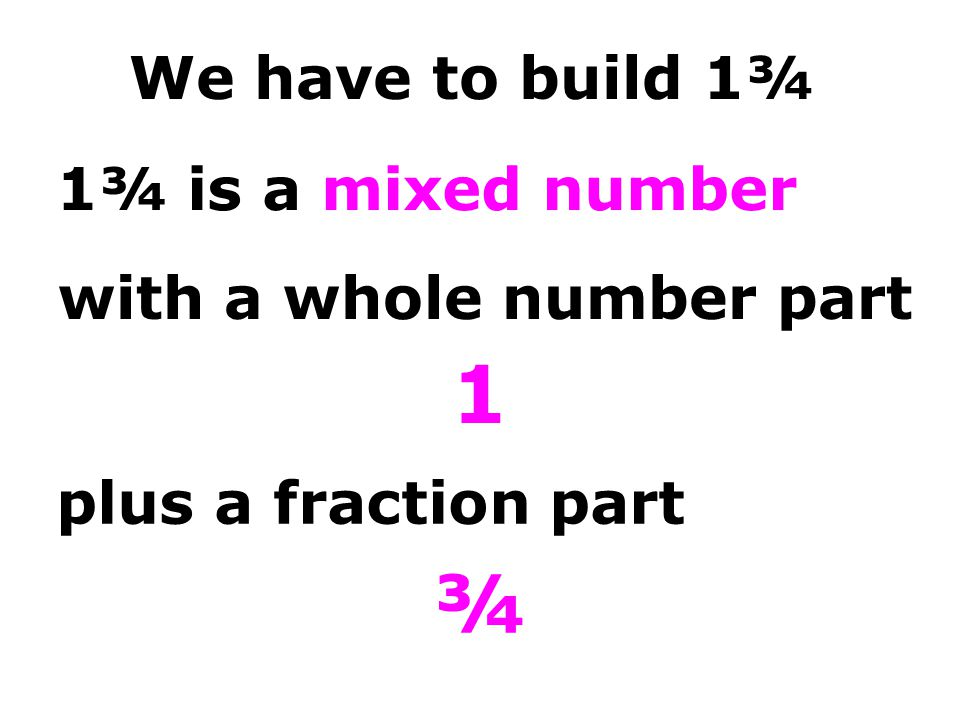 1 ¾ We have to build 1¾ 1¾ is a mixed number with a whole number part