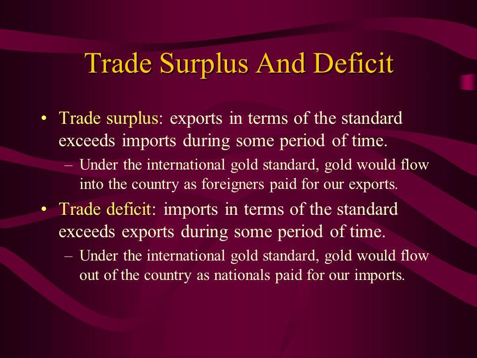Trade Surplus And Deficit