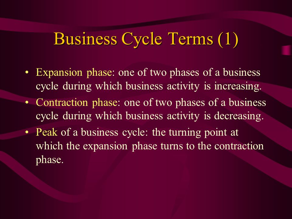 Business Cycle Terms (1)