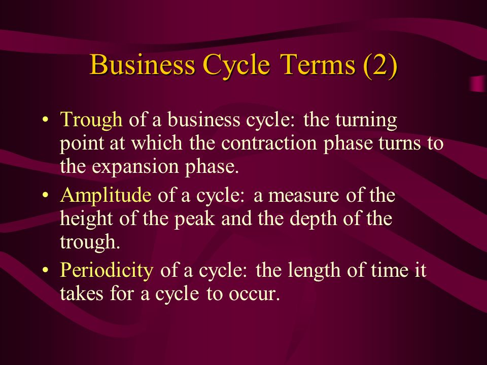 Business Cycle Terms (2)