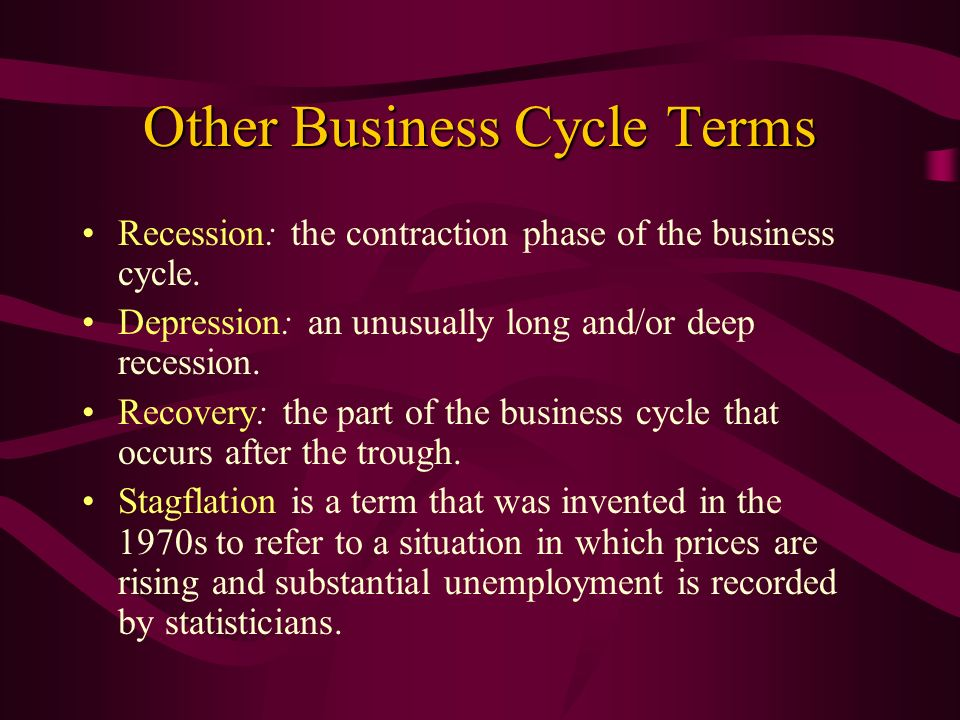Other Business Cycle Terms