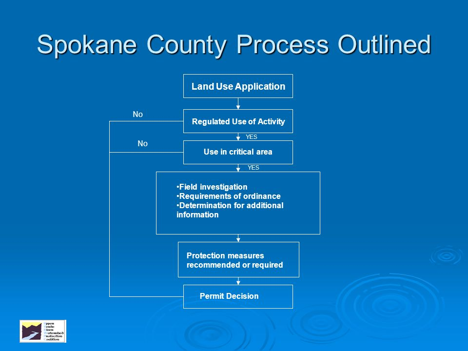 Spokane County Process Outlined
