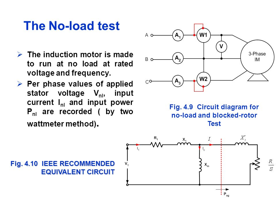 Fig. 4.9 Circuit diagram for no-load and blocked-rotor Test