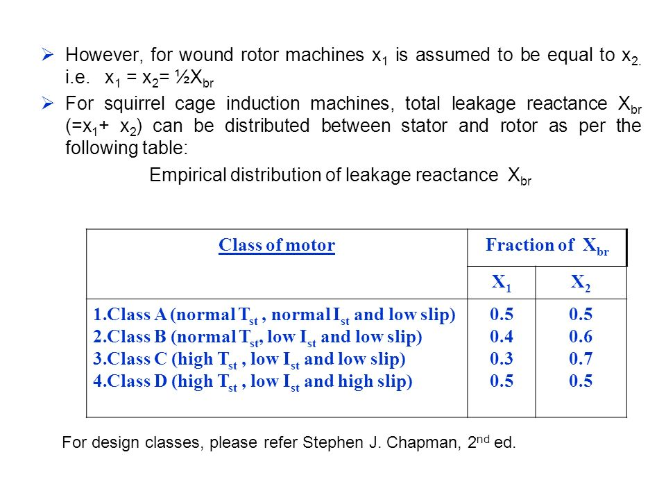 Empirical distribution of leakage reactance Xbr