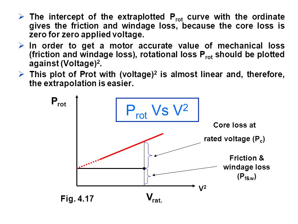 Friction & windage loss (Pf&w)