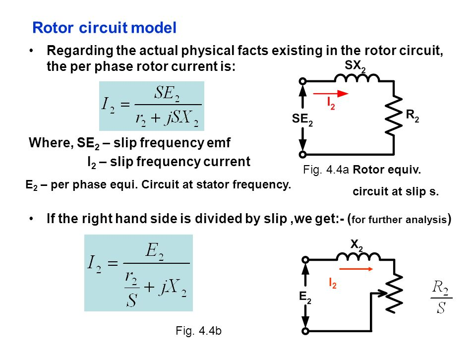 Rotor circuit model Regarding the actual physical facts existing in the rotor circuit, the per phase rotor current is: