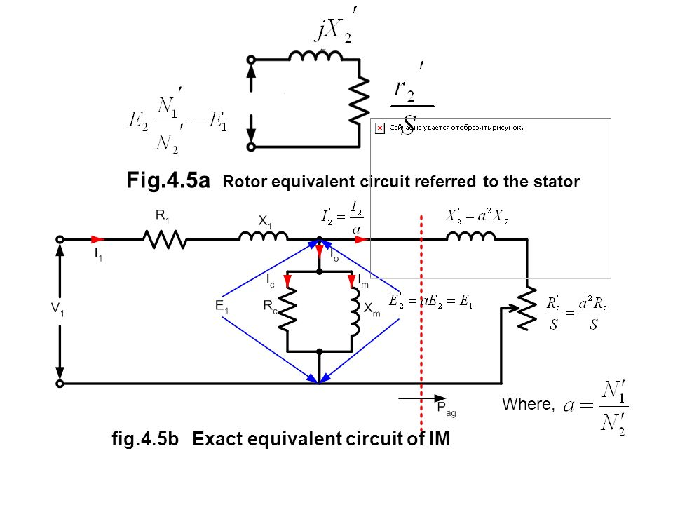 fig.4.5b Exact equivalent circuit of IM