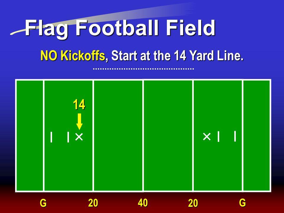 NO Kickoffs, Start at the 14 Yard Line.